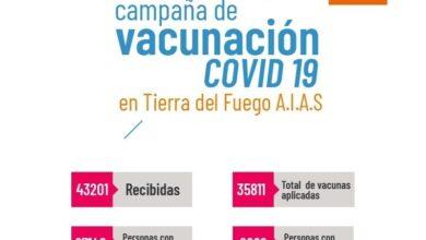Photo of INFORME DE SITUACIÓN COVID-19: SE REITERA VENTILAR PERIÓDICAMENTE LOS AMBIENTES Y SEGUIR RESPETANDO LOS PROTOCOLOS PARA PREVENIR CONTAGIOS