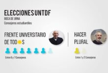 Photo of UNTDF: MASIVO APOYO DE ESTUDIANTES A CASTELUCCI